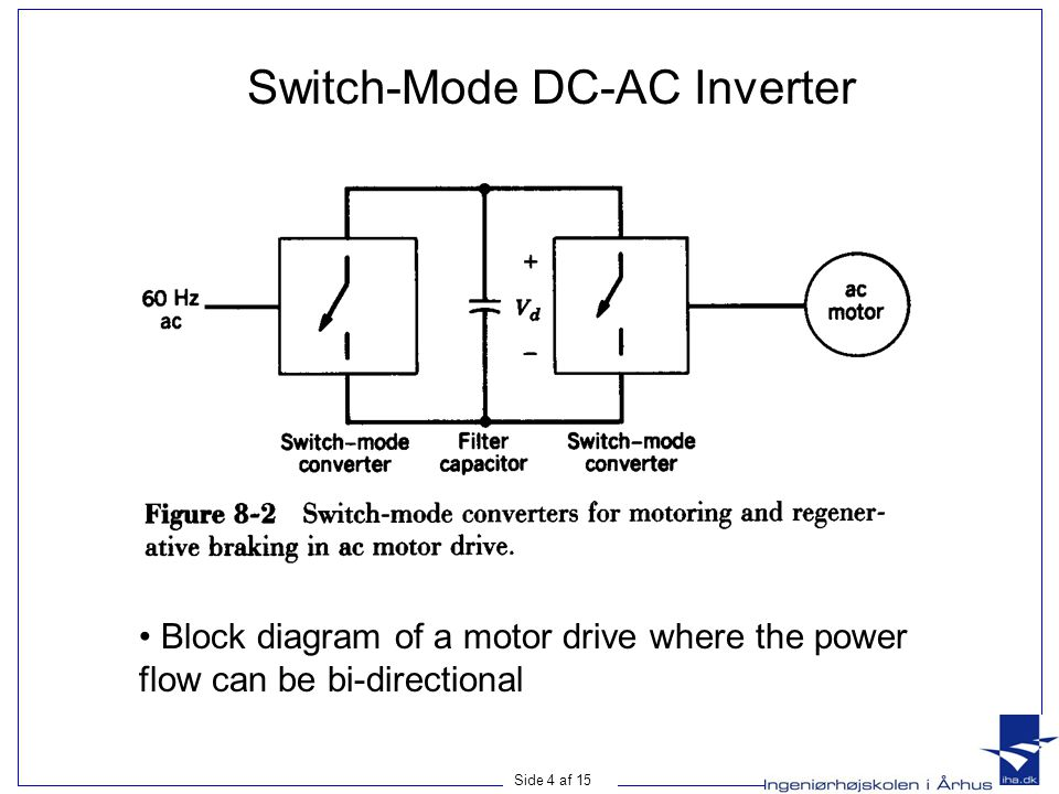 Side 5 af 15 Switch-Mode DC-AC Inverter • Four quadrants of operation