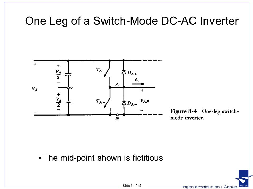 Side 17 af 15 PWM to Synthesize Sinusoidal Output • The dotted curve is the desired output; also the fundamental frequency