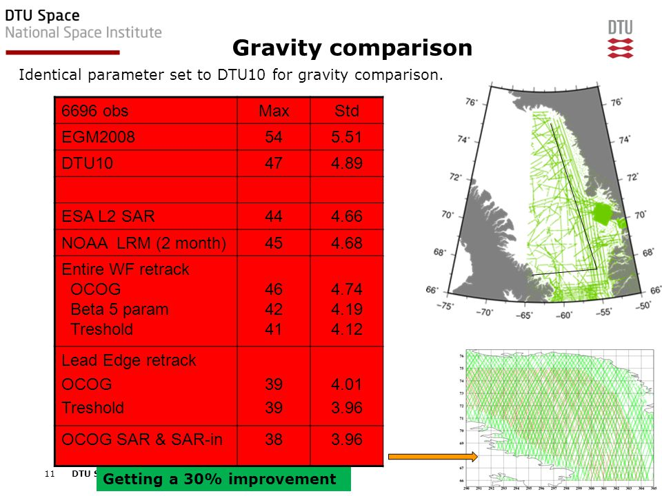 EGU Vienna, April 2012 11DTU Space, Technical University of Denmark Gravity comparison Identical parameter set to DTU10 for gravity comparison.