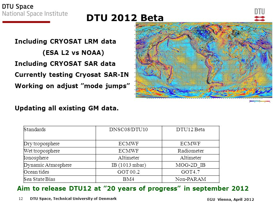 EGU Vienna, April 2012 12DTU Space, Technical University of Denmark Coastal regions heavily improved DTU 2012 Beta Including CRYOSAT LRM data (ESA L2 vs NOAA) Including CRYOSAT SAR data Currently testing Cryosat SAR-IN Working on adjust mode jumps Updating all existing GM data.