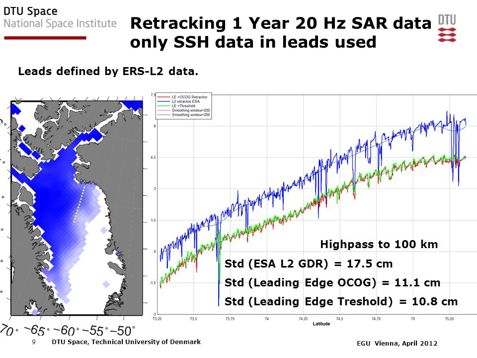 EGU Vienna, April 2012 9DTU Space, Technical University of Denmark Retracking 1 Year 20 Hz SAR data only SSH data in leads used Highpass to 100 km Std (ESA L2 GDR) = 17.5 cm Std (Leading Edge OCOG) = 11.1 cm Std (Leading Edge Treshold) = 10.8 cm Leads defined by ERS-L2 data.