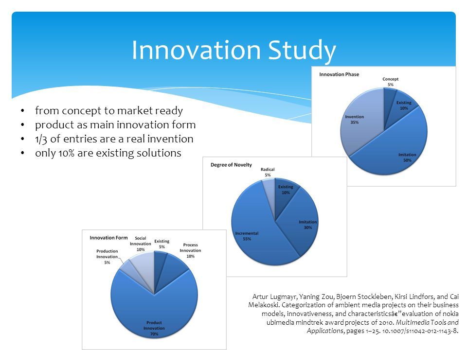 Innovation Study • from concept to market ready • product as main innovation form • 1/3 of entries are a real invention • only 10% are existing soluti