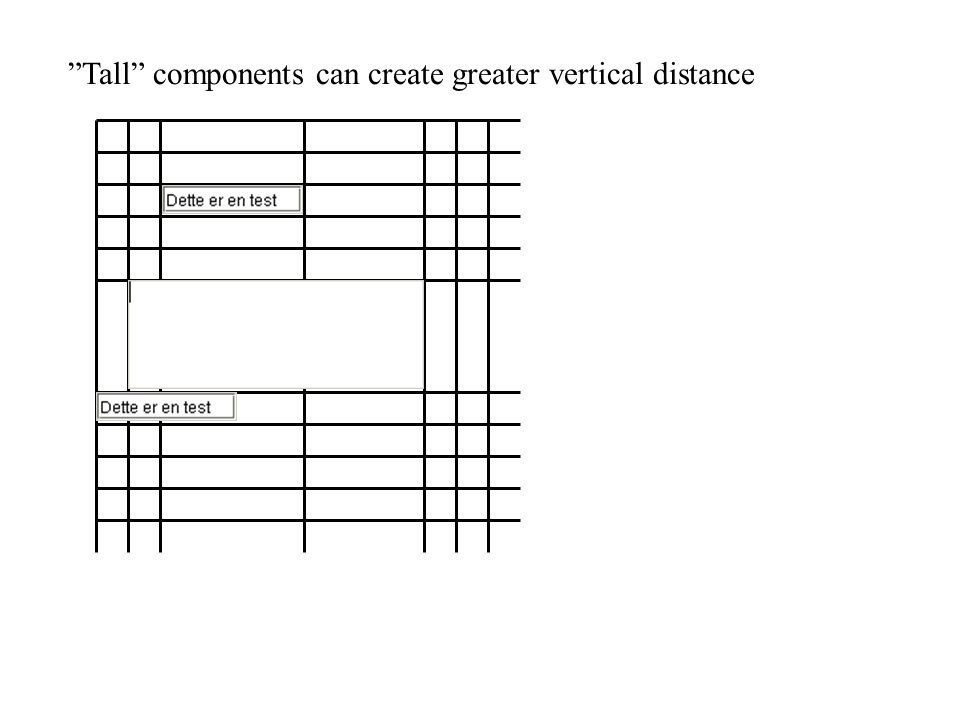 Tall components can create greater vertical distance