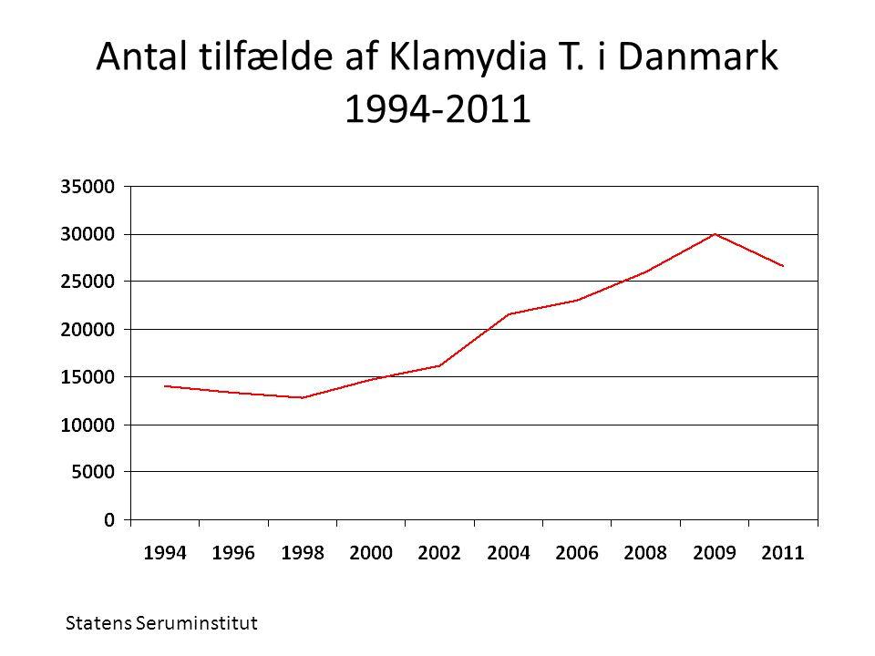 Antal tilfælde af Klamydia T. i Danmark 1994-2011 Statens Seruminstitut