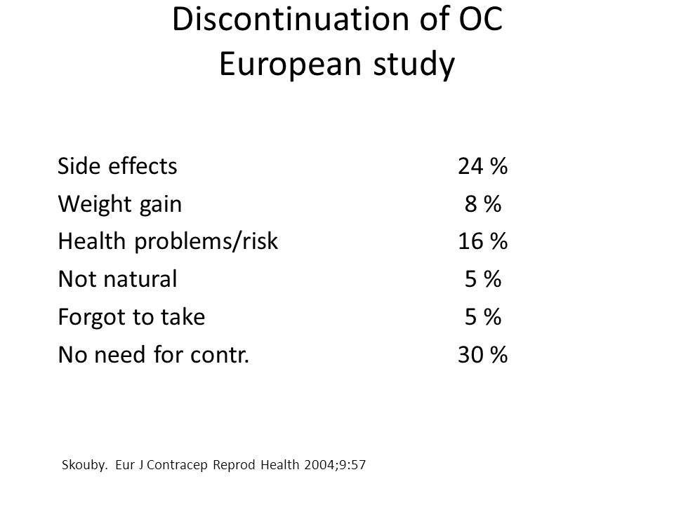 Discontinuation of OC European study Side effects Weight gain Health problems/risk Not natural Forgot to take No need for contr.
