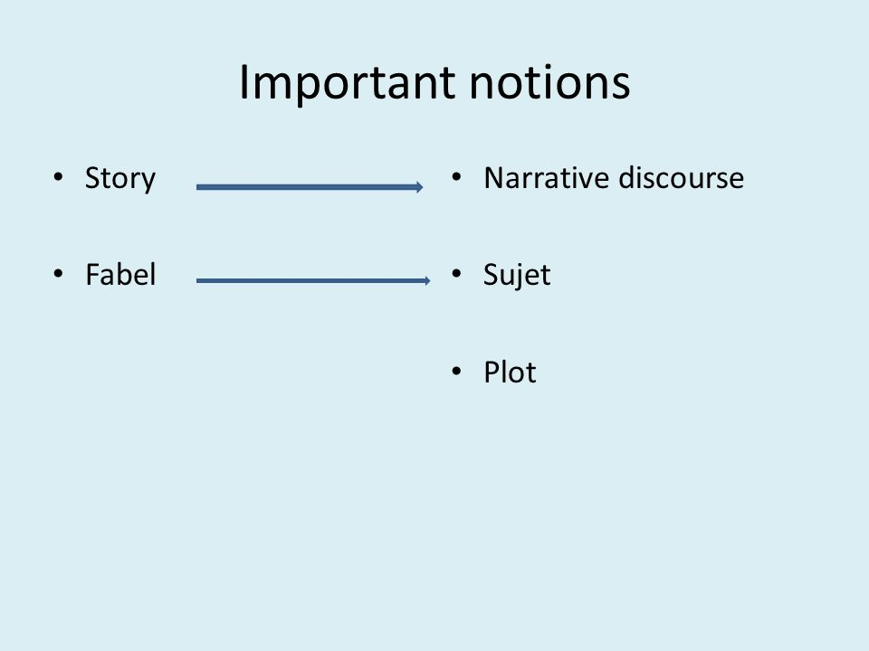 Important notions • Story • Fabel • Narrative discourse • Sujet • Plot