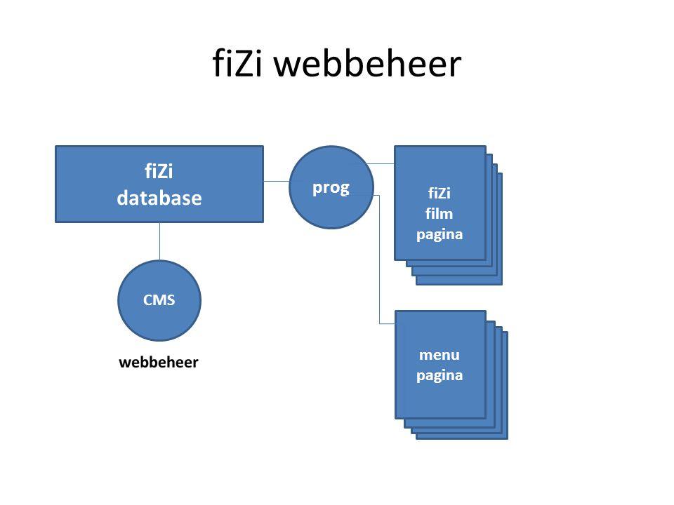 fiZi webbeheer fiZi database prog CMS fiZi film pagina menu pagina
