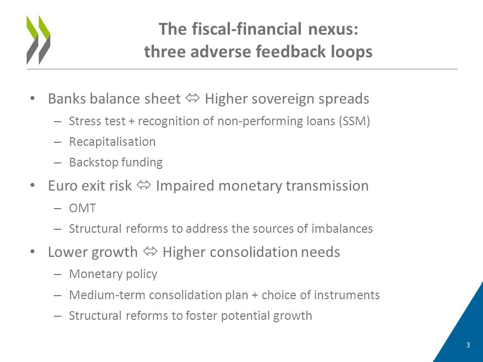 • Banks balance sheet  Higher sovereign spreads – Stress test + recognition of non-performing loans (SSM) – Recapitalisation – Backstop funding • Euro exit risk  Impaired monetary transmission – OMT – Structural reforms to address the sources of imbalances • Lower growth  Higher consolidation needs – Monetary policy – Medium-term consolidation plan + choice of instruments – Structural reforms to foster potential growth The fiscal-financial nexus: three adverse feedback loops 3