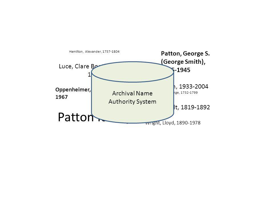 Hamilton, Alexander, 1757-1804 Luce, Clare Boothe, 1903- 1987 Oppenheimer, J.