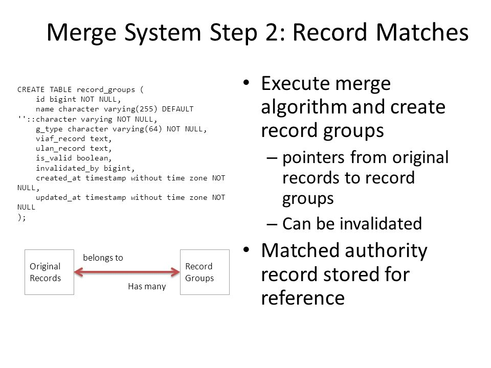 Merge System Step 2: Record Matches • Execute merge algorithm and create record groups – pointers from original records to record groups – Can be invalidated • Matched authority record stored for reference CREATE TABLE record_groups ( id bigint NOT NULL, name character varying(255) DEFAULT ::character varying NOT NULL, g_type character varying(64) NOT NULL, viaf_record text, ulan_record text, is_valid boolean, invalidated_by bigint, created_at timestamp without time zone NOT NULL, updated_at timestamp without time zone NOT NULL ); Original Records Record Groups belongs to Has many
