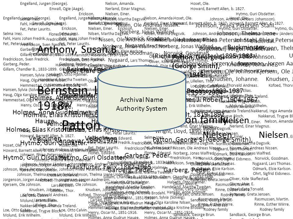 Anthony, Susan B Berkeley Free Church Bernstein, Leonard, 1918- Block, Herbert, 1909-2001 Bush, Vannevar, 1890-1974 Frankfurter, Felix, 1882-1965 Franklin, Benjamin, 1706-1790 Fuller, R.