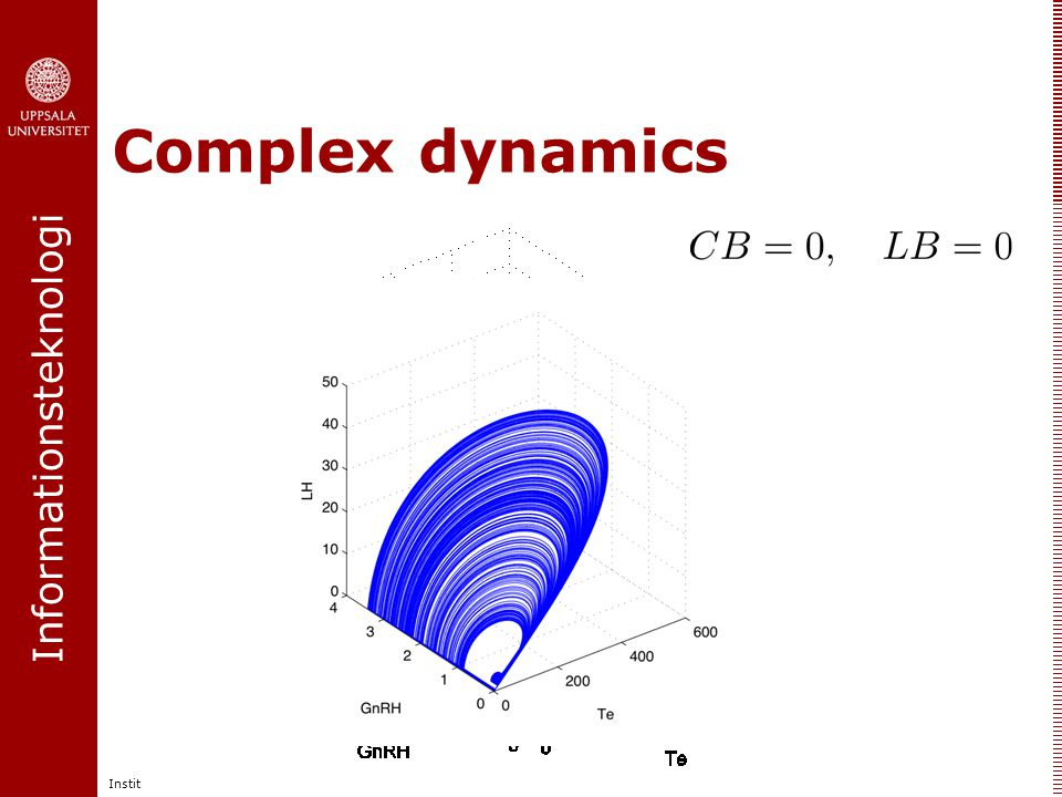 Informationsteknologi Institutionen för informationsteknologi |   Complex dynamics  The model has no equilibria  Homeostasis – biological self-regulation  All the solutions are bounded  Difficult to achieve in stochastic formulations  The model exhibits multiple cycles  1-cycle always exists and unique  Chaos  Only one attractor is discovered so far