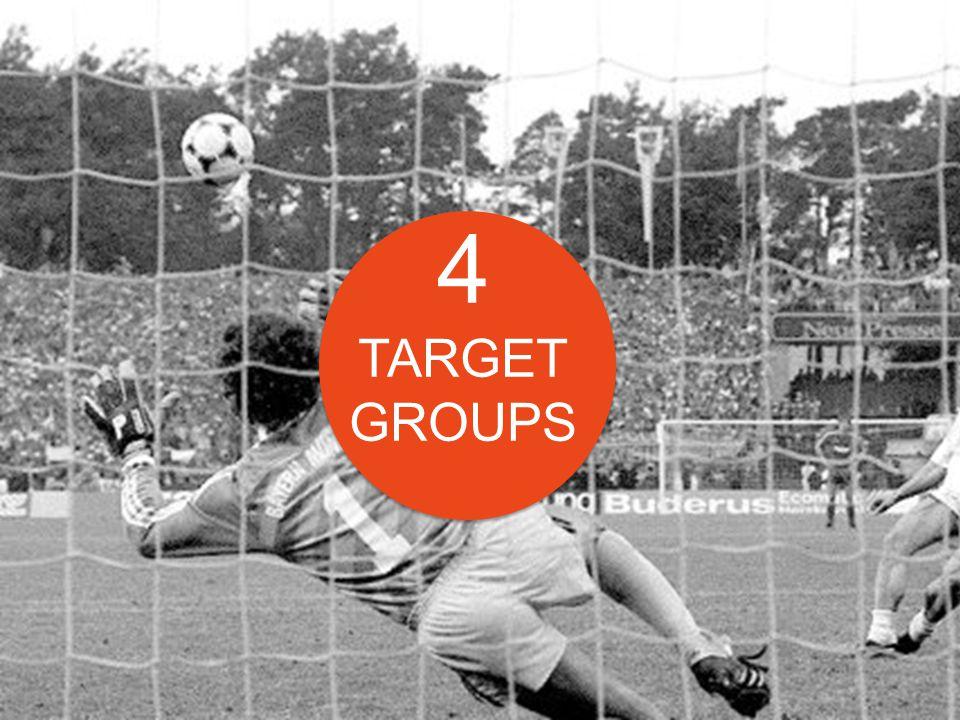 4 TARGET GROUPS