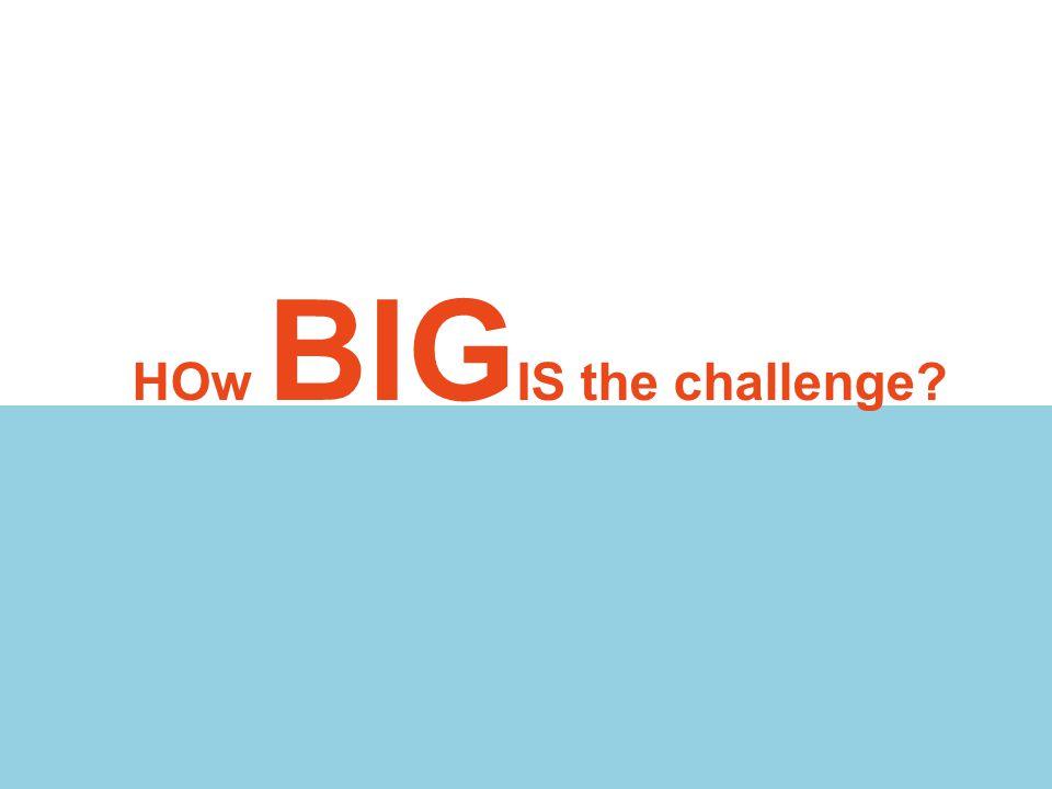 HOw BIG IS the challenge?