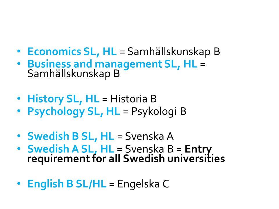 • Economics SL, HL = Samhällskunskap B • Business and management SL, HL = Samhällskunskap B • History SL, HL = Historia B • Psychology SL, HL = Psykol