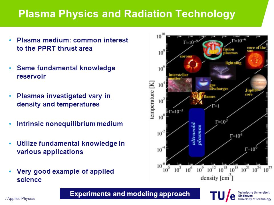 / Applied Physics •Plasma medium: common interest to the PPRT thrust area •Same fundamental knowledge reservoir •Plasmas investigated vary in density and temperatures •Intrinsic nonequilibrium medium •Utilize fundamental knowledge in various applications •Very good example of applied science Plasma Physics and Radiation Technology Experiments and modeling approach
