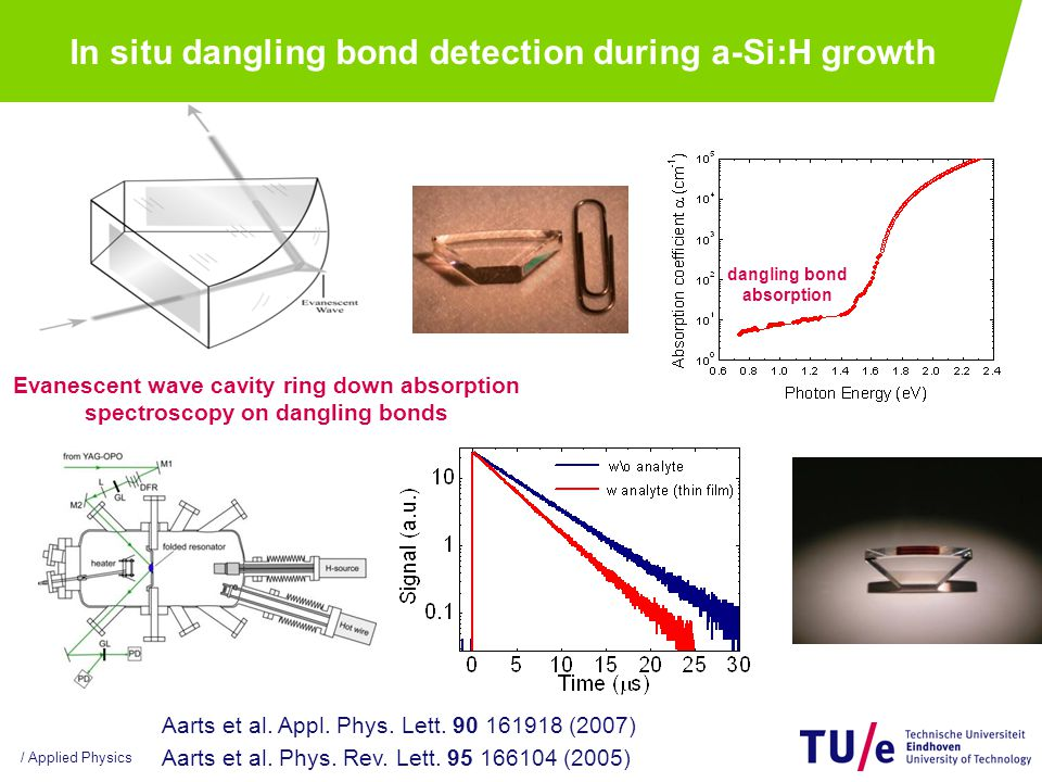 / Applied Physics In situ dangling bond detection during a-Si:H growth Evanescent wave cavity ring down absorption spectroscopy on dangling bonds dangling bond absorption Aarts et al.