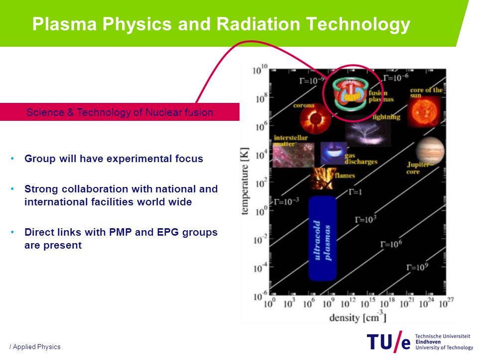 / Applied Physics Plasma Physics and Radiation Technology Science & Technology of Nuclear fusion •Group will have experimental focus •Strong collaboration with national and international facilities world wide •Direct links with PMP and EPG groups are present