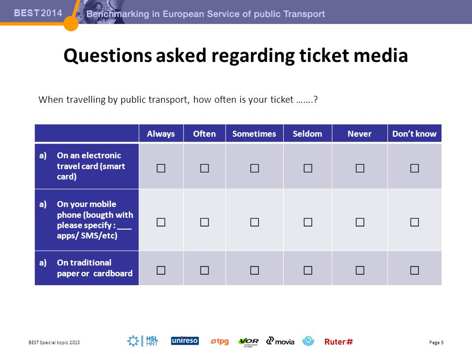 BEST 2014 Questions asked regarding ticket media Page 5BEST Special topic 2013 AlwaysOftenSometimesSeldomNeverDon't know a)On an electronic travel card (smart card) □□□□□□ a)On your mobile phone (bougth with please specify : ___ apps/ SMS/etc) □□□□□□ a)On traditional paper or cardboard □□□□□□ When travelling by public transport, how often is your ticket …….