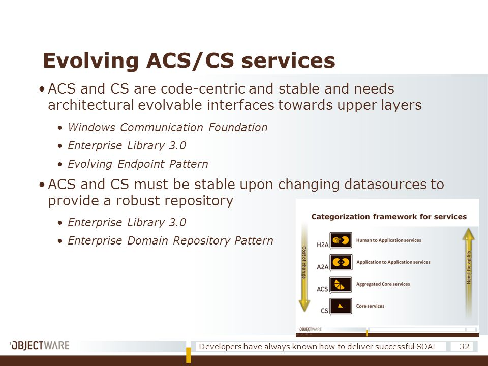 Evolving ACS/CS services •ACS and CS are code-centric and stable and needs architectural evolvable interfaces towards upper layers •Windows Communication Foundation •Enterprise Library 3.0 •Evolving Endpoint Pattern •ACS and CS must be stable upon changing datasources to provide a robust repository •Enterprise Library 3.0 •Enterprise Domain Repository Pattern 32Developers have always known how to deliver successful SOA!