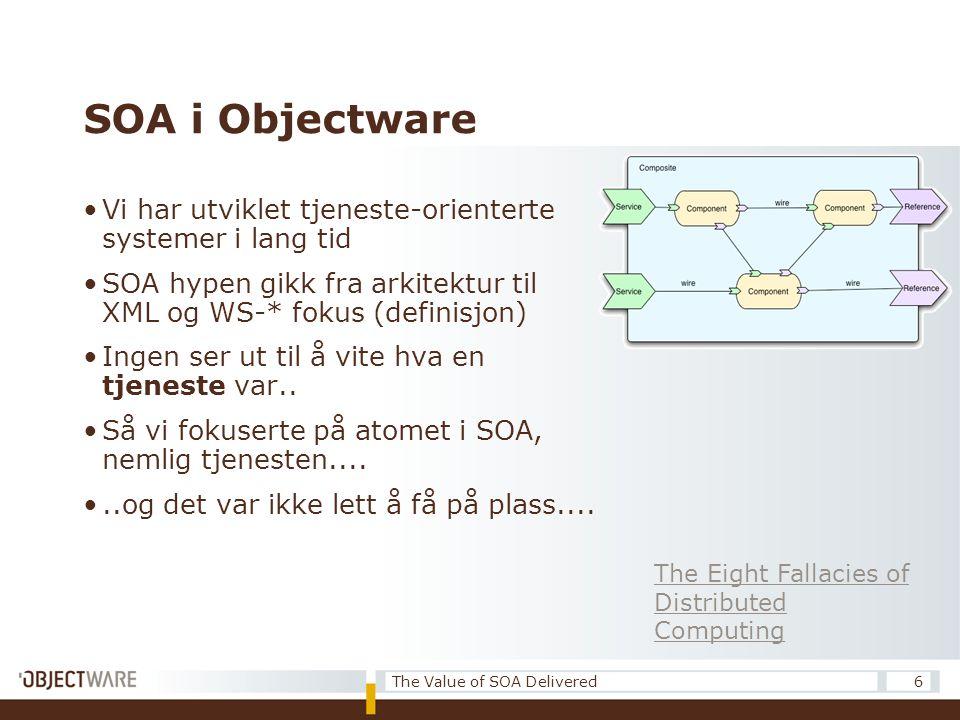 SOA i Objectware •Vi har utviklet tjeneste-orienterte systemer i lang tid •SOA hypen gikk fra arkitektur til XML og WS-* fokus (definisjon) •Ingen ser ut til å vite hva en tjeneste var..