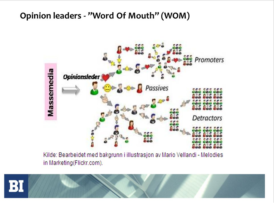 Opinion leaders - Word Of Mouth (WOM)