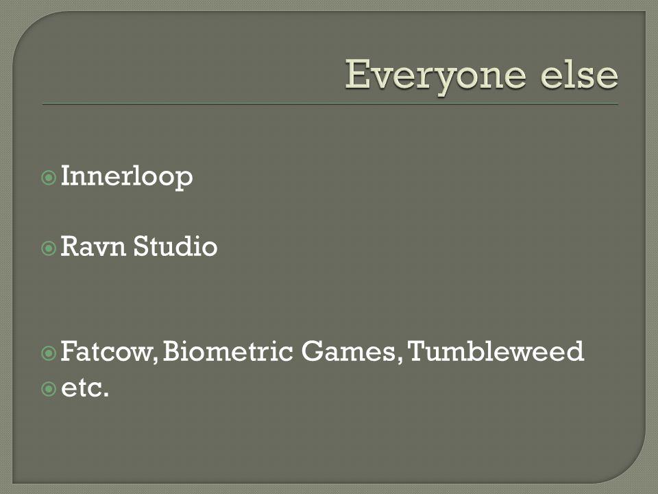  Innerloop  Ravn Studio  Fatcow, Biometric Games, Tumbleweed  etc.