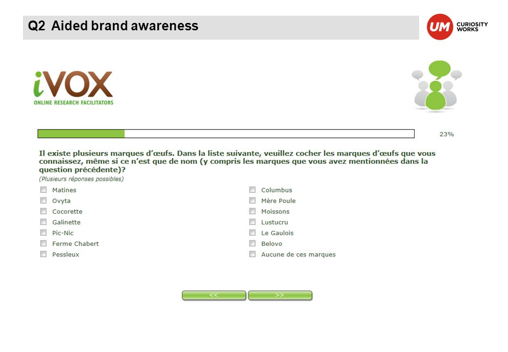 Q2 Aided brand awareness