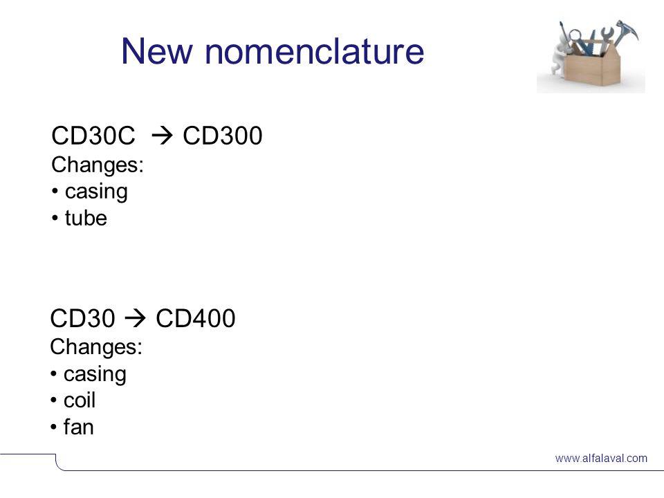 www.alfalaval.com New nomenclature CD30  CD400 Changes: • casing • coil • fan CD30C  CD300 Changes: • casing • tube
