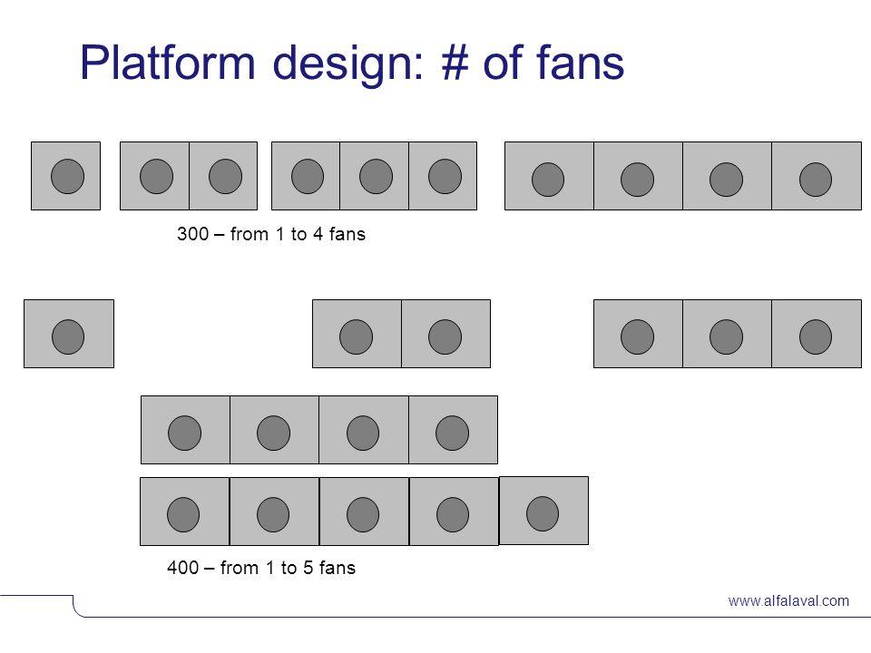 www.alfalaval.com © Alfa LavalSlide 26 Platform design: # of fans 300 – from 1 to 4 fans 400 – from 1 to 5 fans