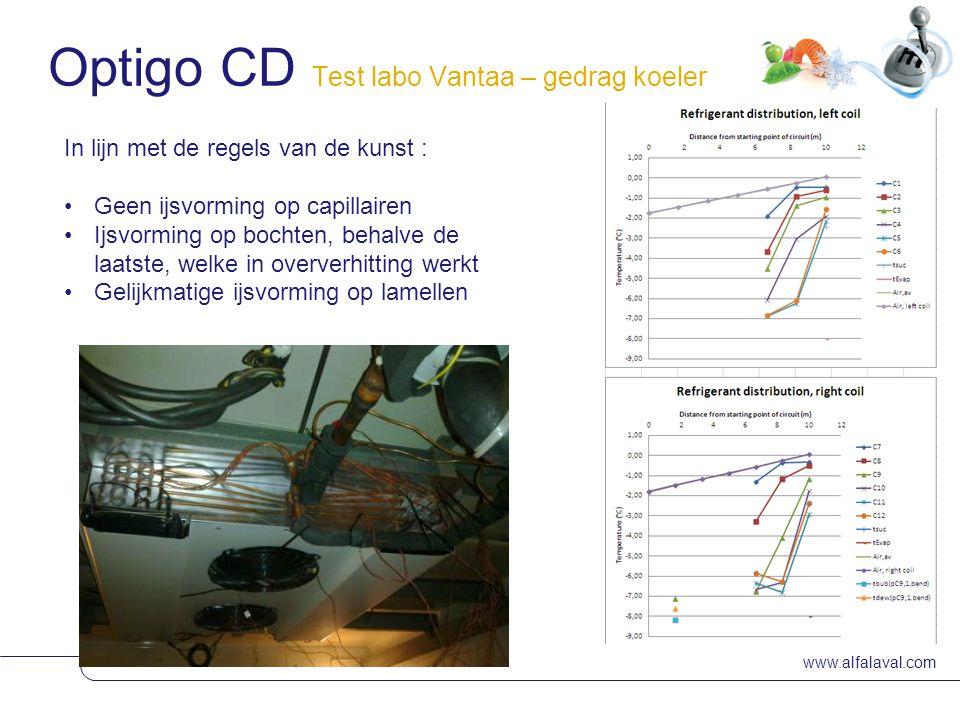 www.alfalaval.com Slide 31 In lijn met de regels van de kunst : •Geen ijsvorming op capillairen •Ijsvorming op bochten, behalve de laatste, welke in o