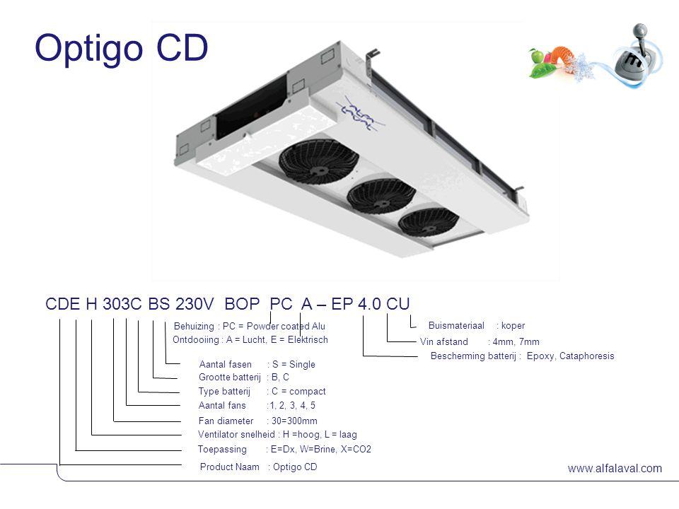 www.alfalaval.com Type batterij: C = compact Aantal fans :1, 2, 3, 4, 5 Fan diameter: 30=300mm Toepassing: E=Dx, W=Brine, X=CO2 Product Naam: Optigo C