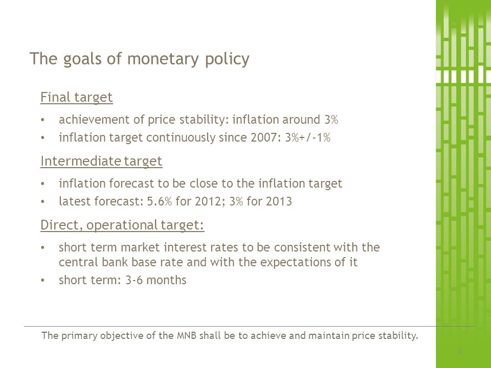 Overnight market interest rates within the central bank interest rate corridor 14