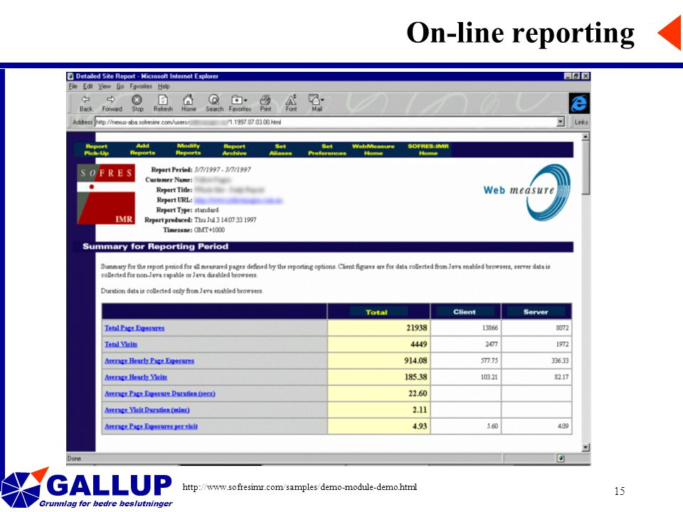 GALLUP Grunnlag for bedre beslutninger 15 On-line reporting http://www.sofresimr.com/samples/demo-module-demo.html