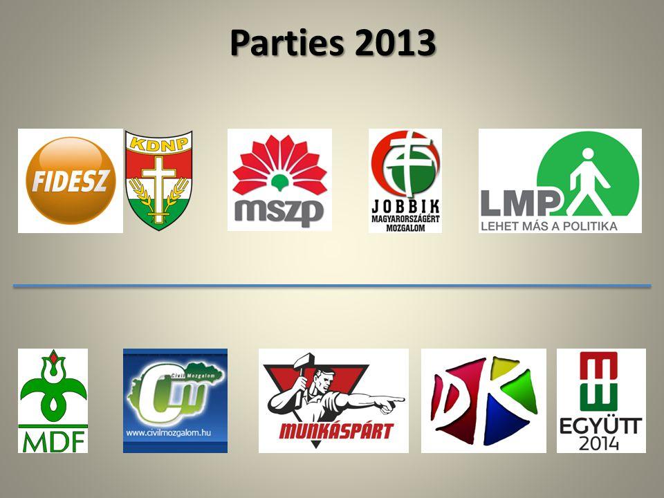 Parties 2013