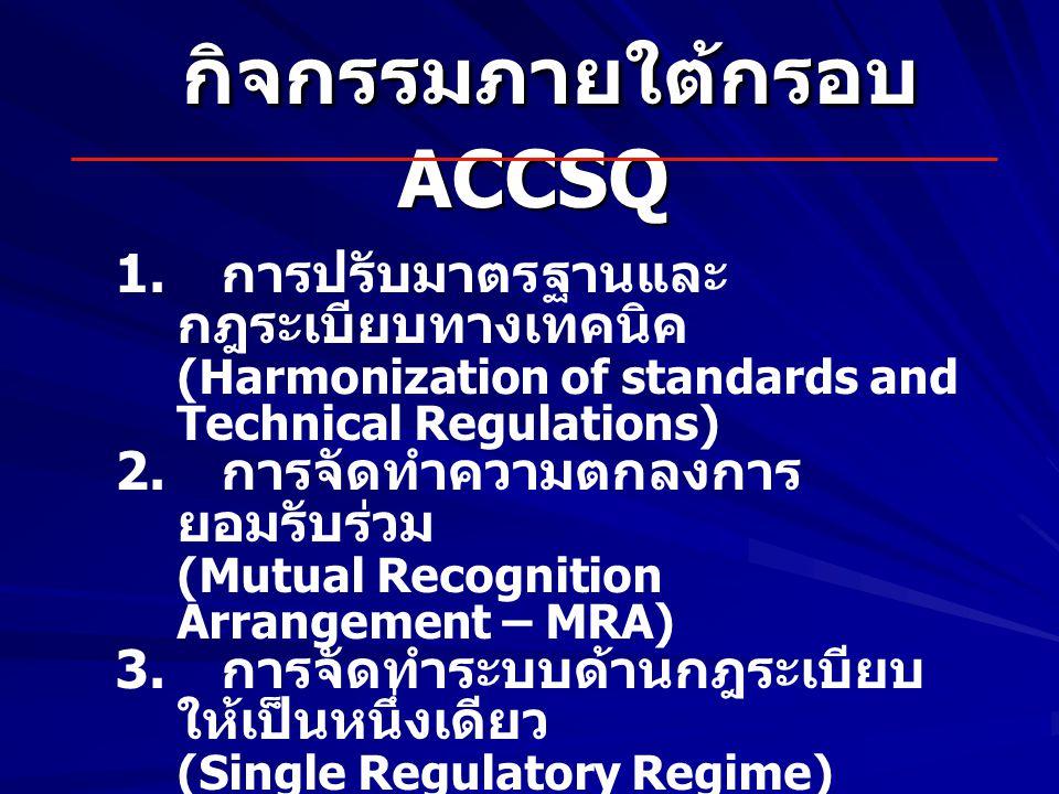 กิจกรรมภายใต้กรอบ ACCSQ กิจกรรมภายใต้กรอบ ACCSQ 1.