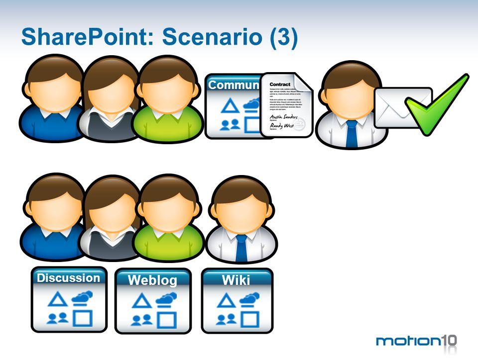 SharePoint: Scenario (3) Community Wiki Weblog Discussion