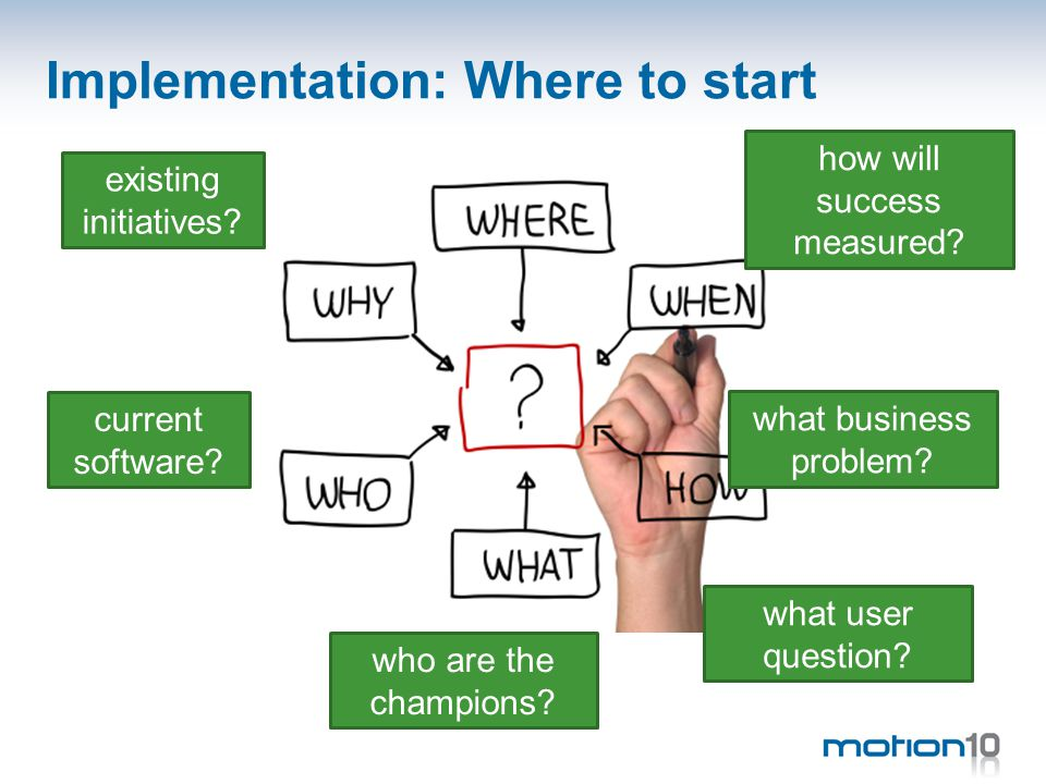 Implementation: Where to start existing initiatives.