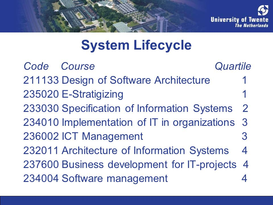 System Lifecycle Code CourseQuartile 211133 Design of Software Architecture 1 235020 E-Stratigizing 1 233030 Specification of Information Systems 2 234010 Implementation of IT in organizations 3 236002 ICT Management 3 232011 Architecture of Information Systems 4 237600 Business development for IT-projects 4 234004 Software management 4