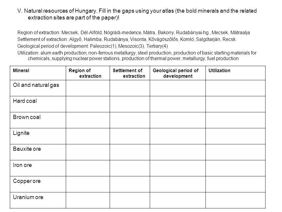 Transport of Hungary I.