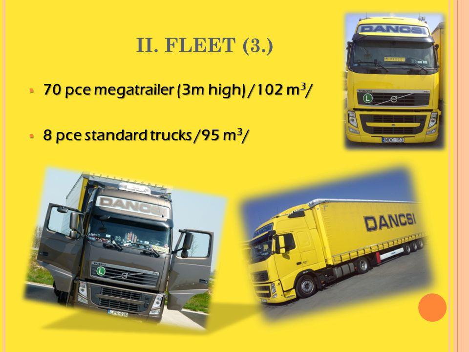 II. FLEET (3.)  70 pce megatrailer (3m high) /102 m 3 /  8 pce standard trucks /95 m 3 /