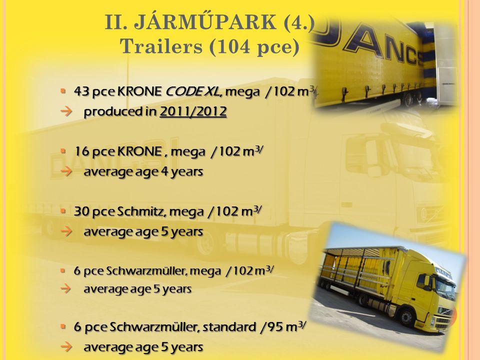II. JÁRMŰPARK (4.) Trailers (104 pce)  43 pce KRONE CODE XL, mega /102 m 3/  produced in 2011/2012  16 pce KRONE, mega /102 m 3/  average age 4 ye