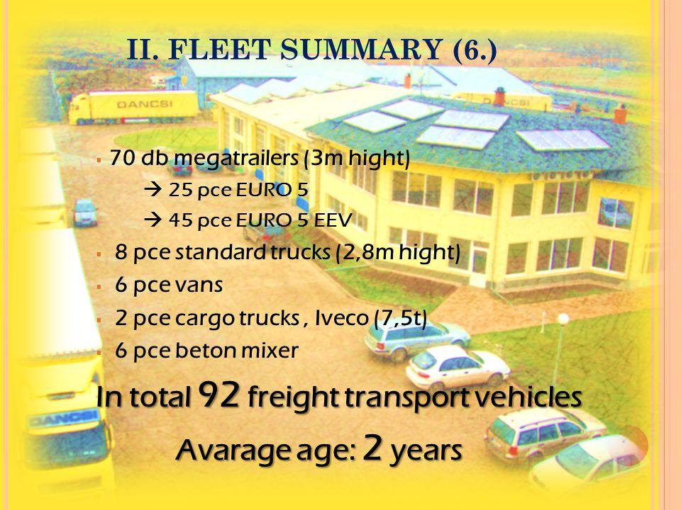 II. FLEET SUMMARY (6.)  70 db megatrailers (3m hight)  25 pce EURO 5  45 pce EURO 5 EEV  8 pce standard trucks (2,8m hight)  6 pce vans  2 pce c