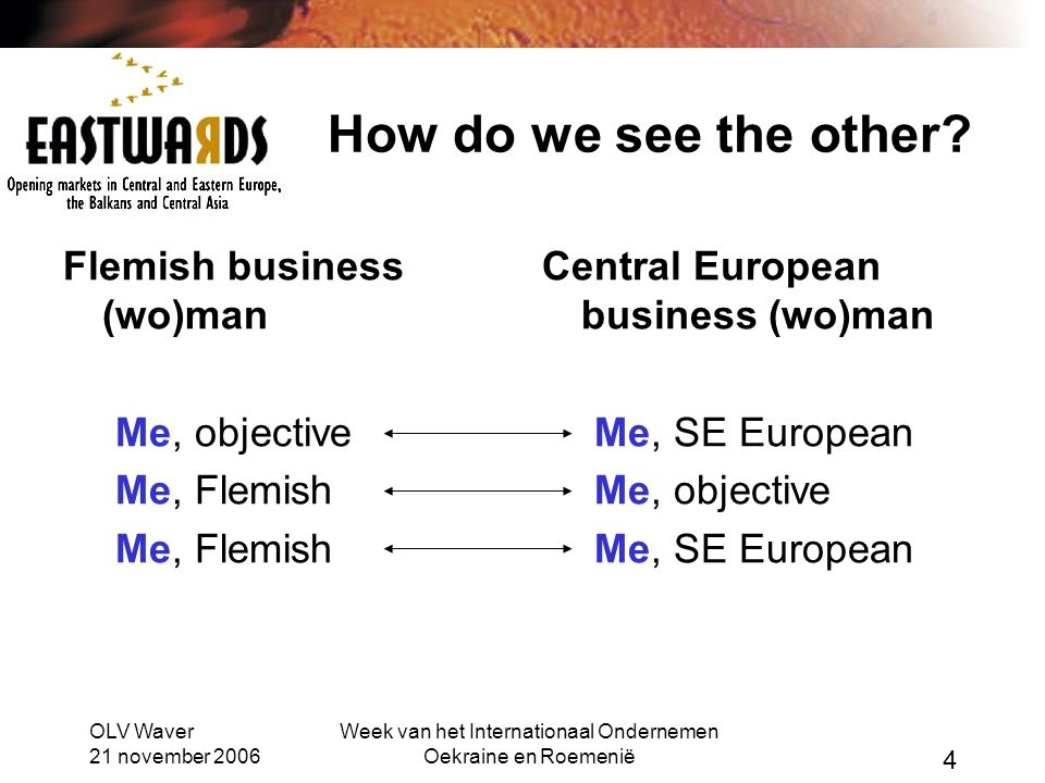 OLV Waver 21 november 2006 Week van het Internationaal Ondernemen Oekraine en Roemenië 4 Flemish business (wo)man Me, objective Me, Flemish Central European business (wo)man Me, SE European Me, objective Me, SE European How do we see the other?