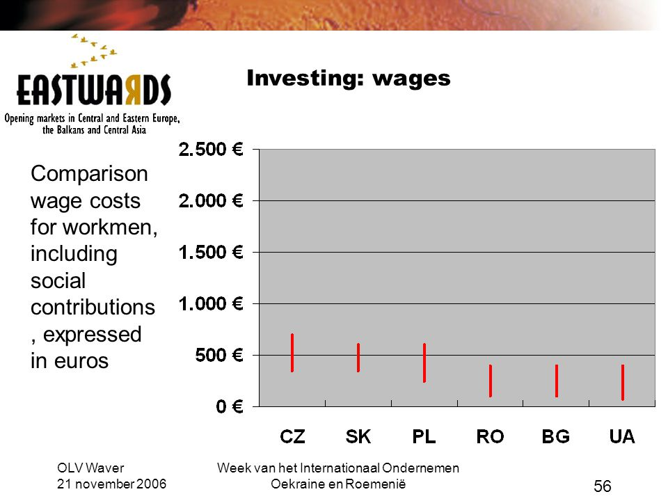 OLV Waver 21 november 2006 Week van het Internationaal Ondernemen Oekraine en Roemenië 56 Comparison wage costs for workmen, including social contribu