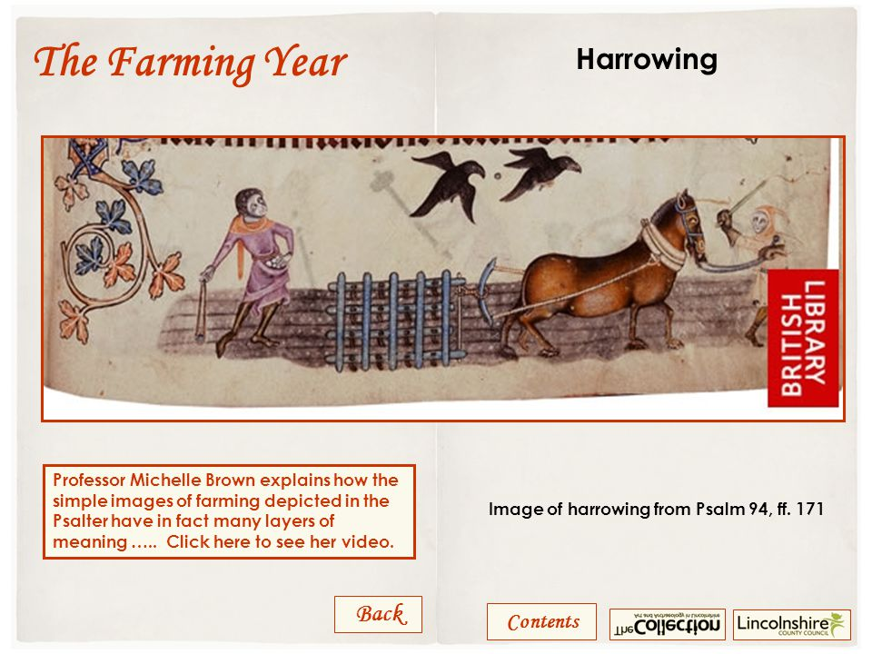 Contents The Farming Cycle What do the Images Mean.