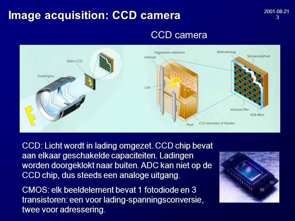 2001-08-21 3 CCD: Licht wordt in lading omgezet.