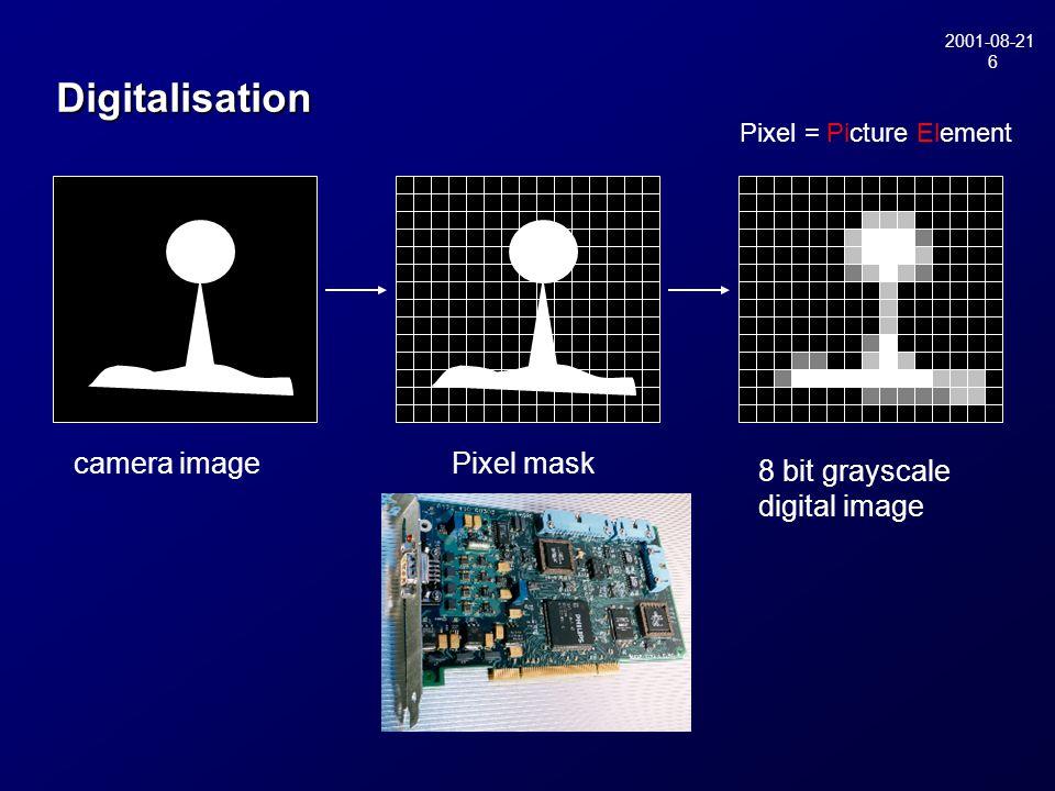 2001-08-21 6 Digitalisation camera image 8 bit grayscale digital image Pixel mask Pixel = Picture Element