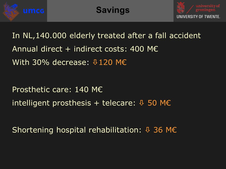 Savings In NL,140.000 elderly treated after a fall accident Annual direct + indirect costs: 400 M€ With 30% decrease:  120 M€ Prosthetic care: 140 M€ intelligent prosthesis + telecare:  50 M€ Shortening hospital rehabilitation:  36 M€