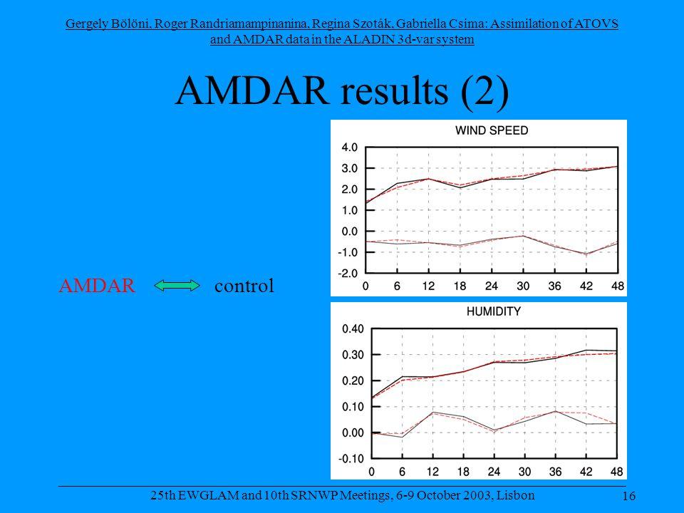 Gergely Bölöni, Roger Randriamampinanina, Regina Szoták, Gabriella Csima: Assimilation of ATOVS and AMDAR data in the ALADIN 3d-var system 16 _____________________________________________________________________________________ 25th EWGLAM and 10th SRNWP Meetings, 6-9 October 2003, Lisbon AMDAR results (2) AMDAR control